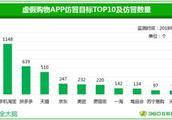 360报告网购安全生态:仿冒购物APP已覆盖30多万设备