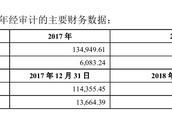 因净利下滑33.94% 海王生物降低河南海王收购价标准