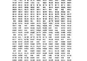 """9535名!臨沂市符合無償獻血""""三免政策""""人員公示"""